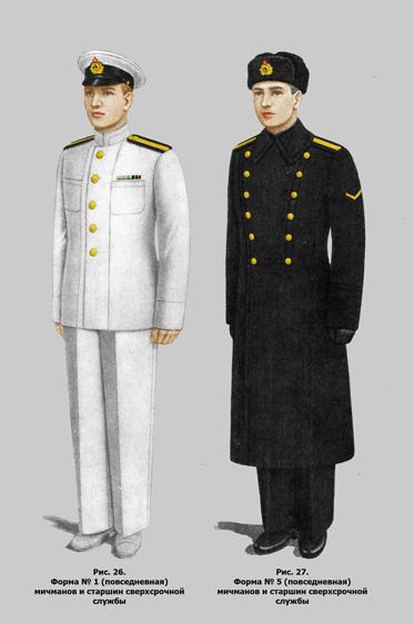 苏联陆海空军 军服着装条例 1956军服样式