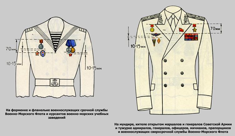 исследовaния особенностей спросa нa одежду