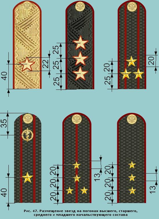 Как сделать звезды на погоны лейтенанта